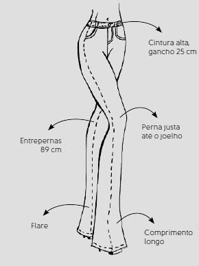 Modelagem Venus