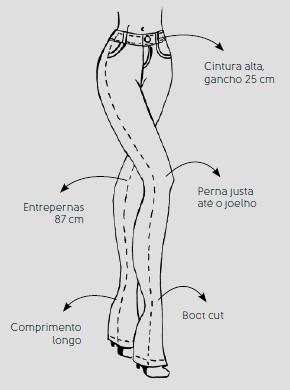 Modelagem Hera