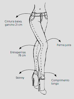 Modelagem Vênus